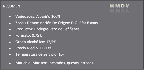 Albariño do Fefiñanes. Resumen