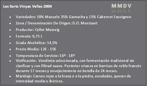 Les Sorts Vinyes Velles 2004 Do Montsant
