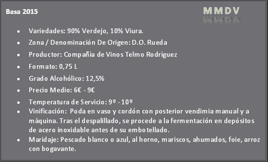 Basa 2015 Do Rueda
